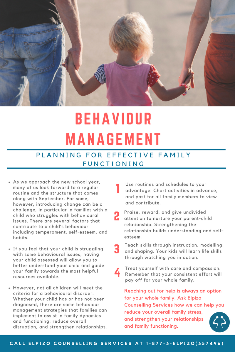 Behaviour Management: Planning for Effective Family